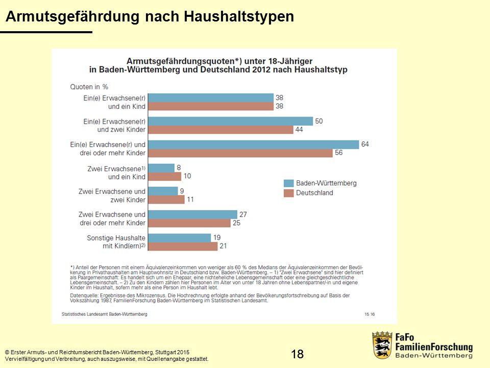 18 Armutsgefährdung nach Haushaltstypen © Erster Armuts- und Reichtumsbericht Baden-Württemberg, Stuttgart 2015 Vervielfältigung und Verbreitung, auch auszugsweise, mit Quellenangabe gestattet.