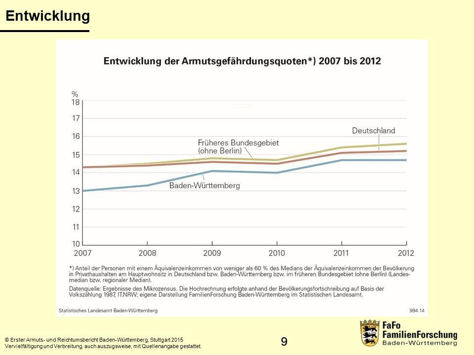 30 Einkommensdynamik © Statistisches Landesamt Baden-Württemberg, Stuttgart, 2015 Vervielfältigung und Verbreitung, auch auszugsweise, mit Quellenangabe gestattet.