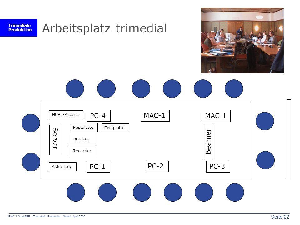 Trimediale Produktion Seite 22 Prof. J.