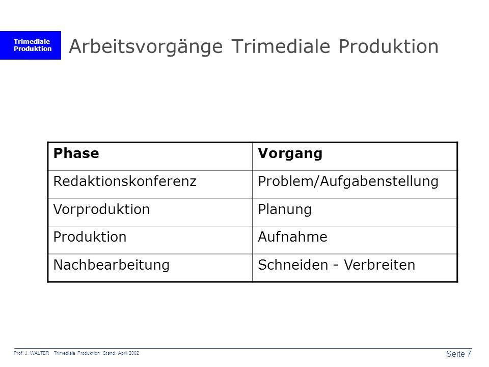 Trimediale Produktion Seite 8 Prof.J.