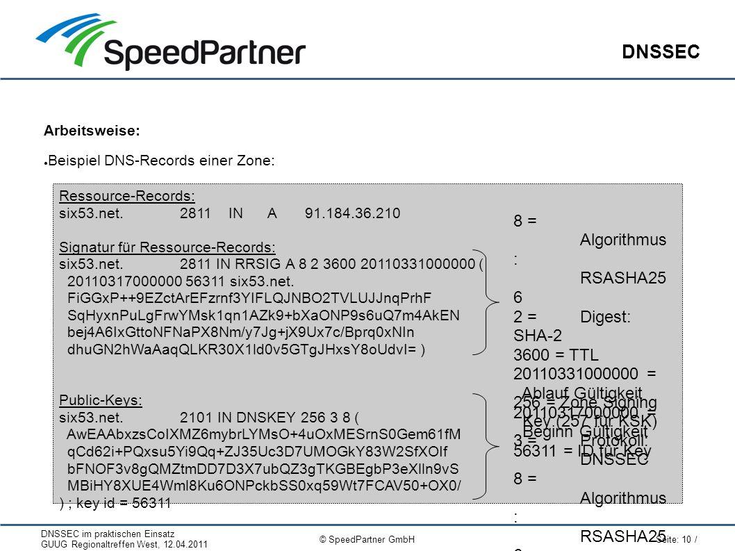 DNSSEC im praktischen Einsatz GUUG Regionaltreffen West, 12.04.2011 Seite: 10 / © SpeedPartner GmbH DNSSEC Arbeitsweise: ● Beispiel DNS-Records einer Zone: Ressource-Records: six53.net.