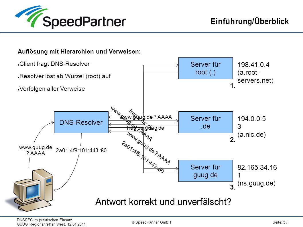 DNSSEC im praktischen Einsatz GUUG Regionaltreffen West, 12.04.2011 Seite: 5 / © SpeedPartner GmbH Einführung/Überblick Auflösung mit Hierarchien und Verweisen: ● Client fragt DNS-Resolver ● Resolver löst ab Wurzel (root) auf ● Verfolgen aller Verweise DNS-Resolver Server für root (.) 198.41.0.4 (a.root- servers.net) Server für.de 194.0.0.5 3 (a.nic.de) Server für guug.de 82.165.34.16 1 (ns.guug.de) www.guug.de .