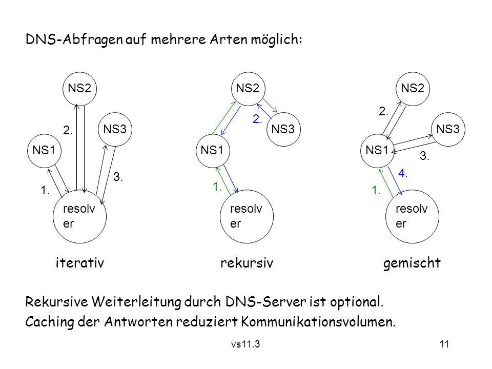 11 vs11.3 DNS-Abfragen auf mehrere Arten möglich: resolv er NS1 NS3 NS2 resolv er NS1 NS3 NS2 resolv er NS1 NS3 NS2 1. 2. 1. 2. 3. 2. 1. 3. 4. iterati