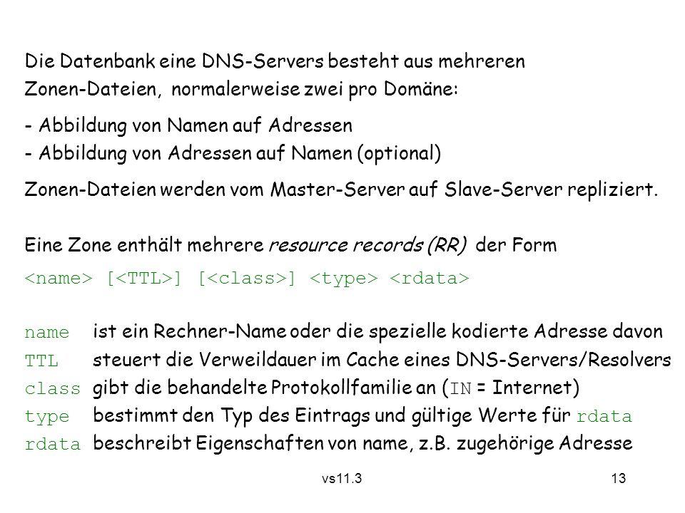 13 vs11.3 Die Datenbank eine DNS-Servers besteht aus mehreren Zonen-Dateien, normalerweise zwei pro Domäne: - Abbildung von Namen auf Adressen - Abbil