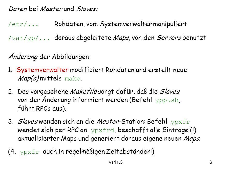 6 vs11.3 Daten bei Master und Slaves: /etc/... Rohdaten, vom Systemverwalter manipuliert /var/yp/... daraus abgeleitete Maps, von den Servers benutzt