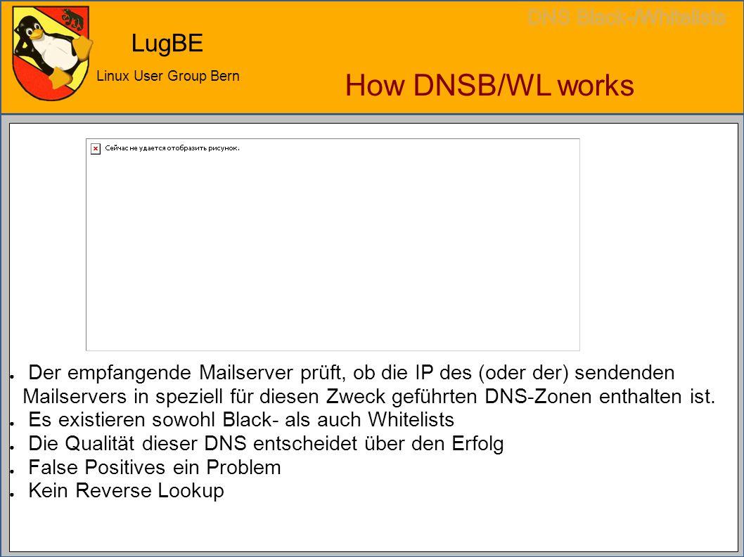 LugBE Linux User Group Bern ● Der empfangende Mailserver prüft, ob die IP des (oder der) sendenden Mailservers in speziell für diesen Zweck geführten DNS-Zonen enthalten ist.