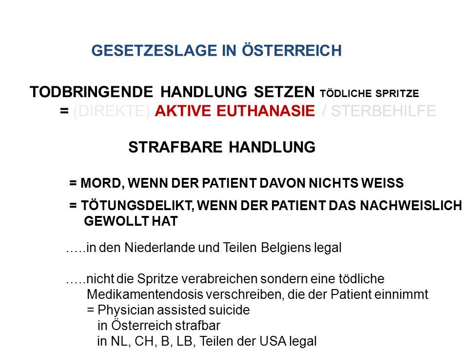 TODBRINGENDE HANDLUNG SETZEN TÖDLICHE SPRITZE = (DIREKTE) AKTIVE EUTHANASIE / STERBEHILFE = MORD, WENN DER PATIENT DAVON NICHTS WEISS = TÖTUNGSDELIKT, WENN DER PATIENT DAS NACHWEISLICH GEWOLLT HAT STRAFBARE HANDLUNG GESETZESLAGE IN ÖSTERREICH …..in den Niederlande und Teilen Belgiens legal …..nicht die Spritze verabreichen sondern eine tödliche Medikamentendosis verschreiben, die der Patient einnimmt = Physician assisted suicide in Österreich strafbar in NL, CH, B, LB, Teilen der USA legal