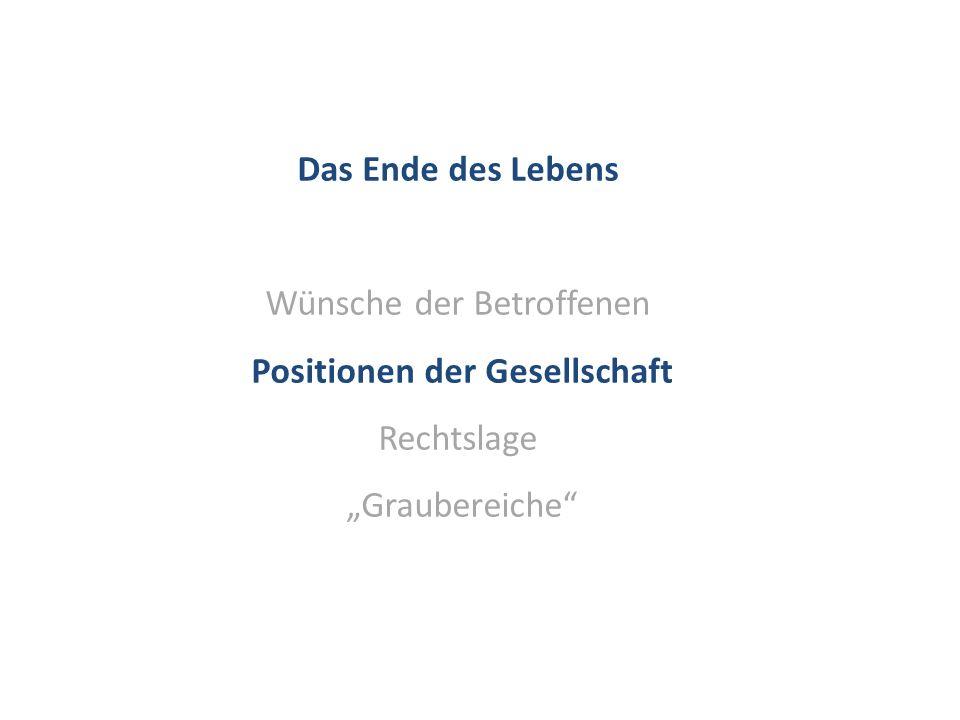 """Das Ende des Lebens Wünsche der Betroffenen Positionen der Gesellschaft Rechtslage """"Graubereiche"""