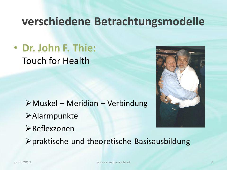 verschiedene Betrachtungsmodelle Dr. John F.