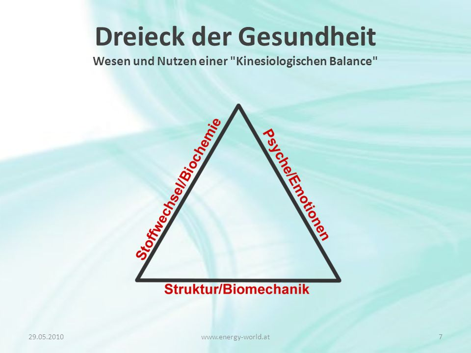 Dreieck der Gesundheit Wesen und Nutzen einer Kinesiologischen Balance 29.05.20107www.energy-world.at