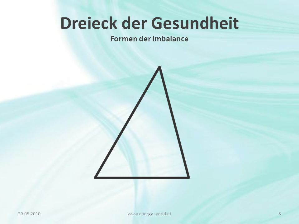 Dreieck der Gesundheit Formen der Imbalance 29.05.20108www.energy-world.at