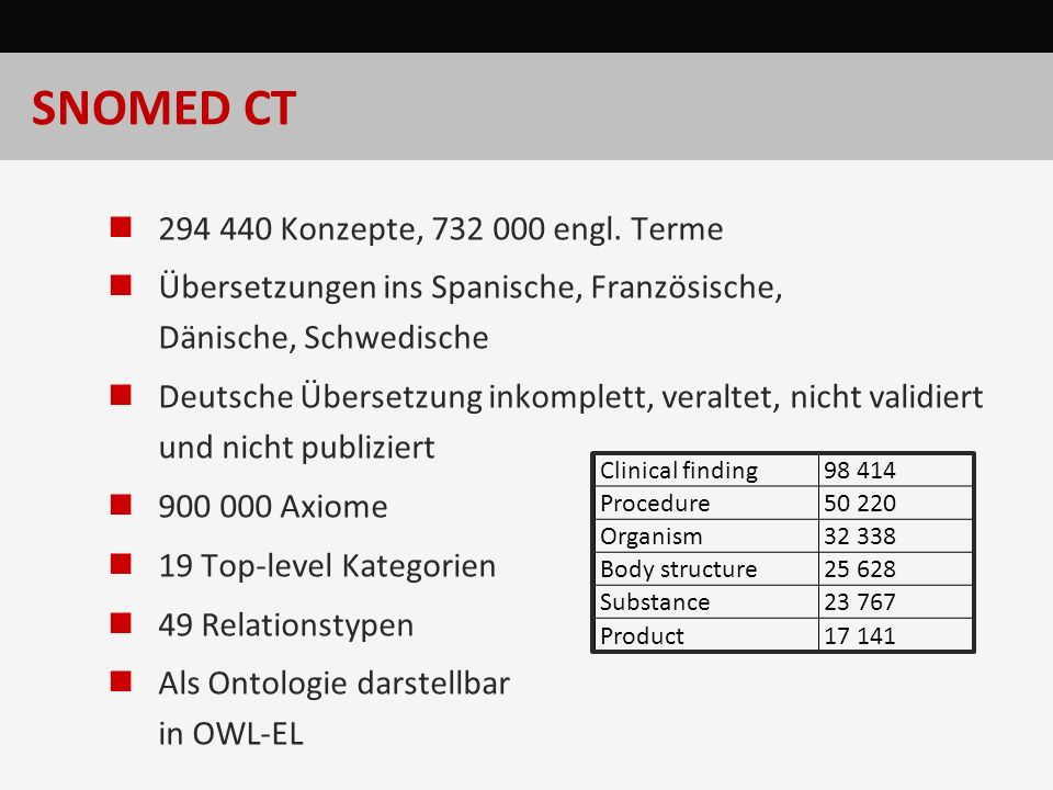 SNOMED CT 294 440 Konzepte, 732 000 engl.