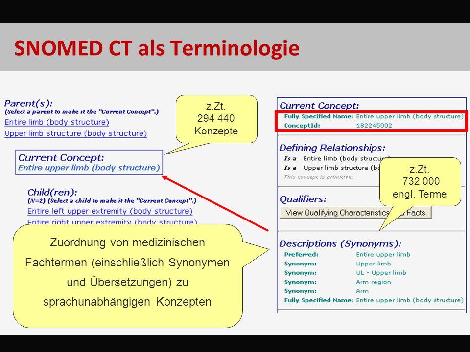 SNOMED CT als Terminologie Zuordnung von medizinischen Fachtermen (einschließlich Synonymen und Übersetzungen) zu sprachunabhängigen Konzepten z.Zt. 2