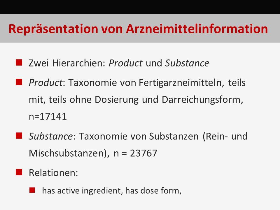 Repräsentation von Arzneimittelinformation Zwei Hierarchien: Product und Substance Product: Taxonomie von Fertigarzneimitteln, teils mit, teils ohne D