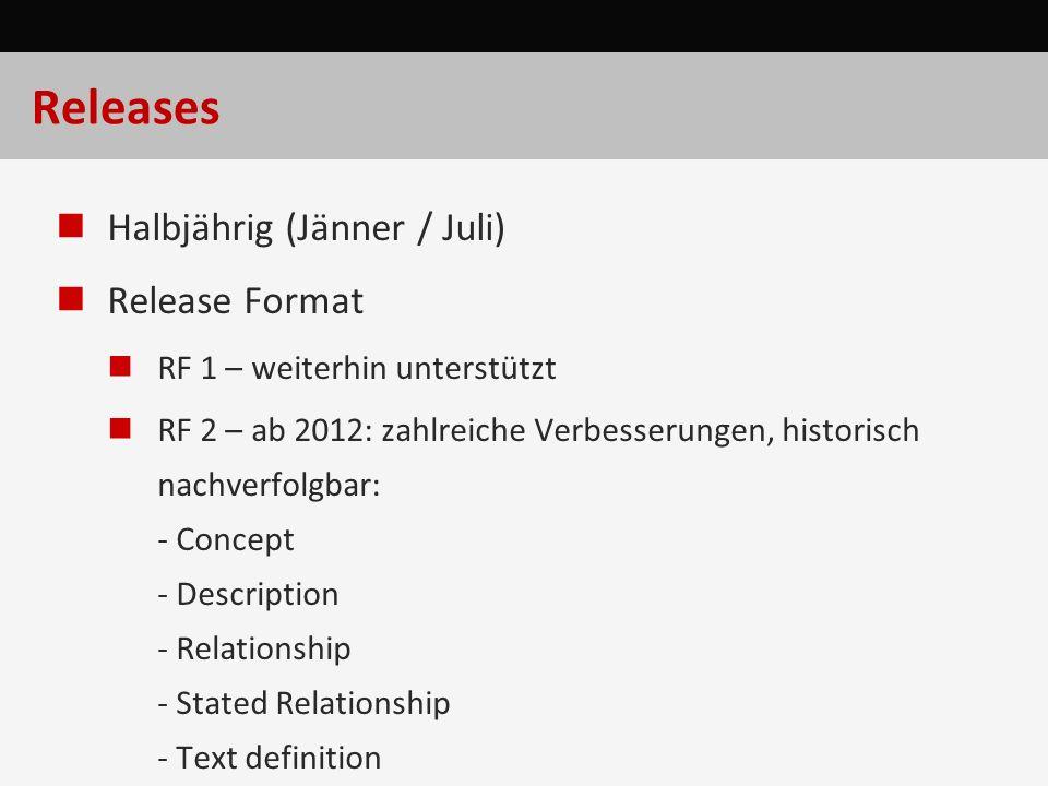 Releases Halbjährig (Jänner / Juli) Release Format RF 1 – weiterhin unterstützt RF 2 – ab 2012: zahlreiche Verbesserungen, historisch nachverfolgbar: