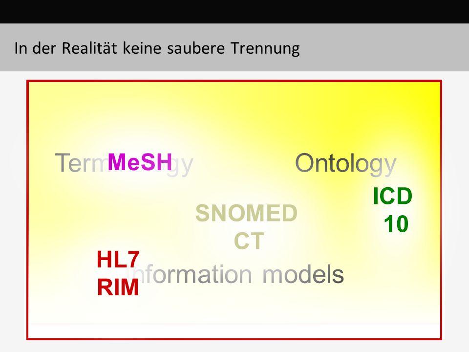 In der Realität keine saubere Trennung TerminologyOntology Information models MeSH SNOMED CT HL7 RIM ICD 10