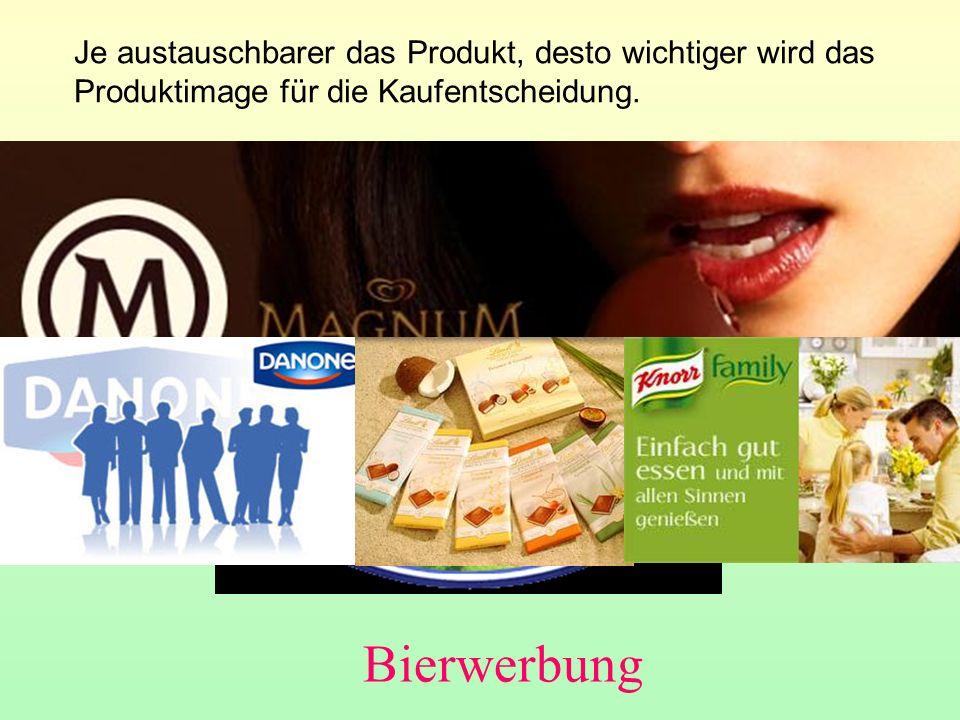 Je austauschbarer das Produkt, desto wichtiger wird das Produktimage für die Kaufentscheidung. Imagekampagnen bedienen bestimmte Zielgruppen und Ernäh