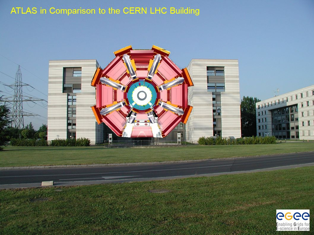ATLAS in Comparison to the CERN LHC Building