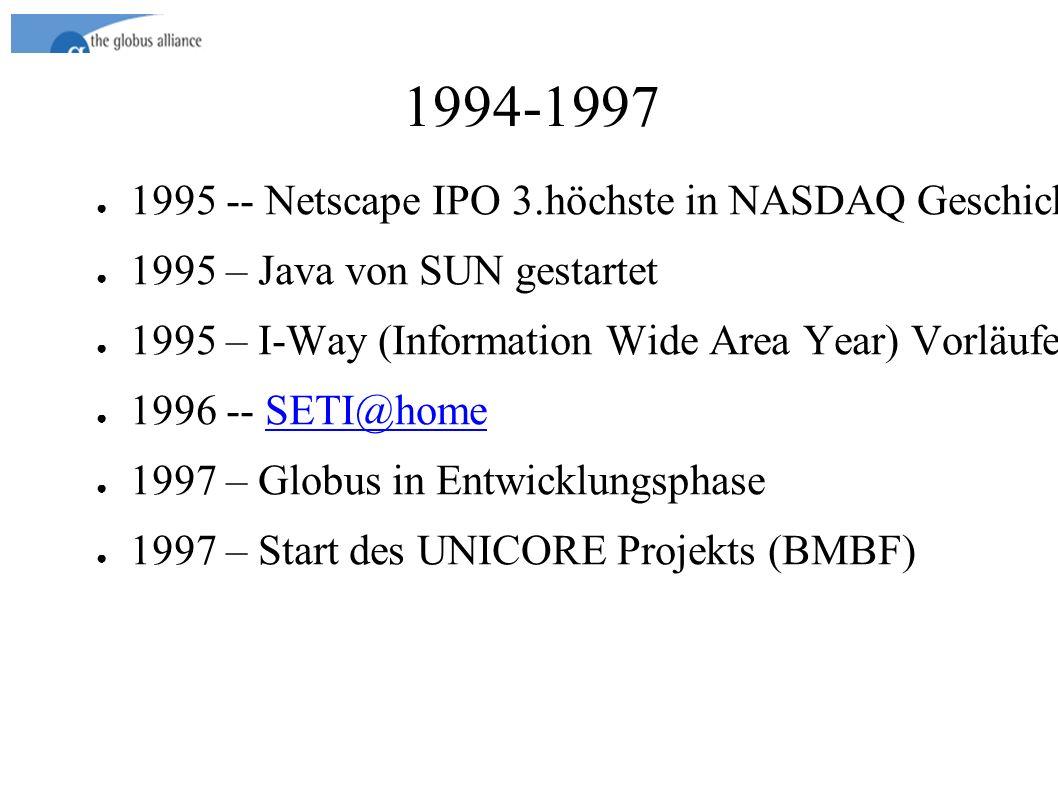1994-1997 ● 1995 -- Netscape IPO 3.höchste in NASDAQ Geschichte ● 1995 – Java von SUN gestartet ● 1995 – I-Way (Information Wide Area Year) Vorläuferprojekt von Globus schon mit I.