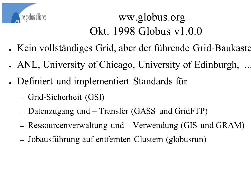 www.globus.org Okt.