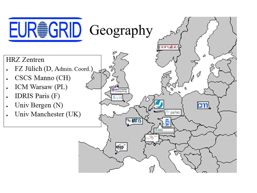 Geography HRZ Zentren ● FZ Jülich (D, A dmin.