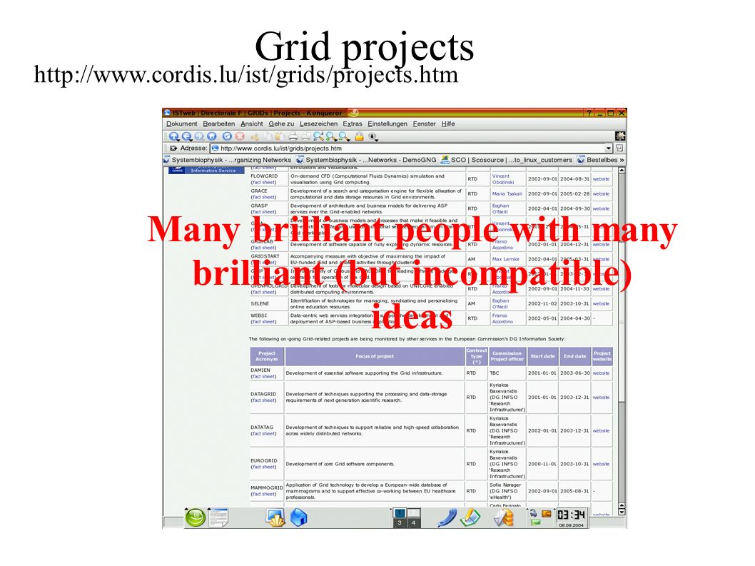 Grid projects http://www.cordis.lu/ist/grids/projects.htm Many brilliant people with many brilliant (but incompatible) ideas