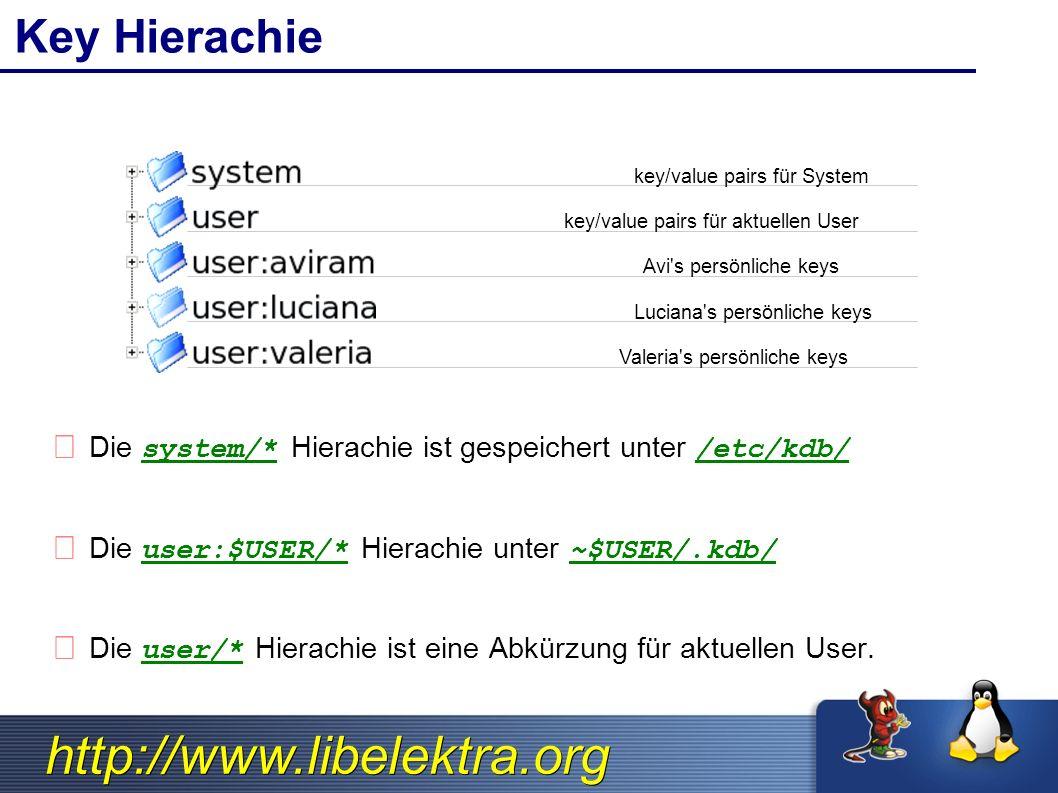 http://www.libelektra.org Key Hierachie key/value pairs für System key/value pairs für aktuellen User Avi s persönliche keys Luciana s persönliche keys Valeria s persönliche keys Die system/* Hierachie ist gespeichert unter /etc/kdb/ Die user:$USER/* Hierachie unter ~$USER/.kdb/ Die user/* Hierachie ist eine Abkürzung für aktuellen User.