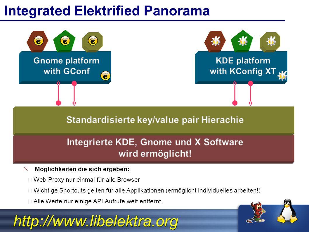 http://www.libelektra.org Integrated Elektrified Panorama Möglichkeiten die sich ergeben: Web Proxy nur einmal für alle Browser Wichtige Shortcuts gelten für alle Applikationen (ermöglicht individuelles arbeiten!) Alle Werte nur einige API Aufrufe weit entfernt.