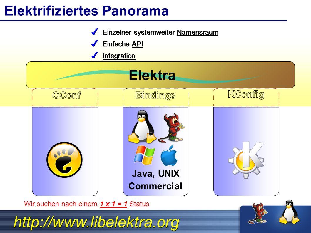 http://www.libelektra.org Elektrifiziertes Panorama Java, UNIX Commercial ✔ Einzelner systemweiter Namensraum ✔ Einfache API ✔ Integration Wir suchen nach einem 1 x 1 = 1 Status Elektra