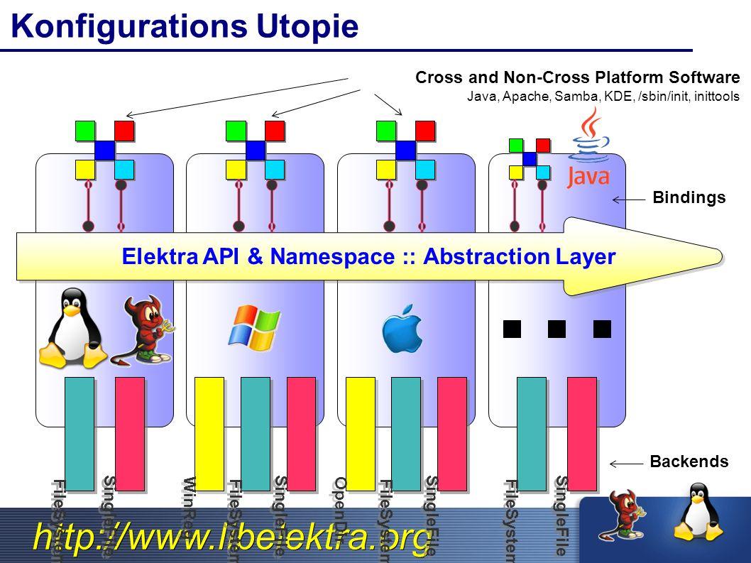 http://www.libelektra.org Fokus bei Elektra Integration 1.Definition von key/value Paaren, Hierachie, Namensraum und Semantik.