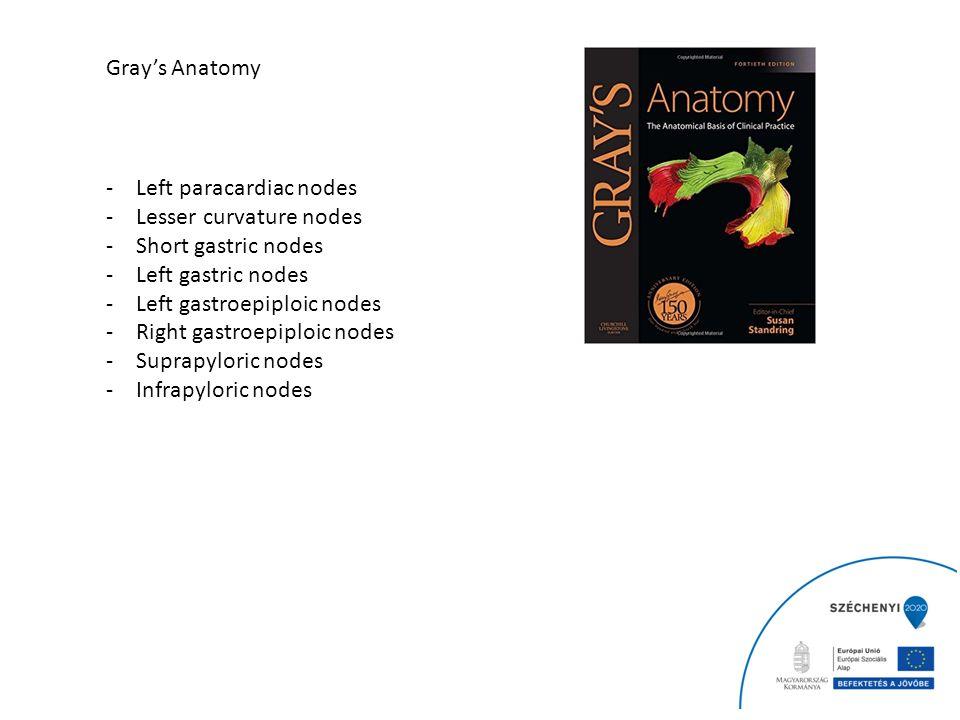 Gray's Anatomy -Left paracardiac nodes -Lesser curvature nodes -Short gastric nodes -Left gastric nodes -Left gastroepiploic nodes -Right gastroepiploic nodes -Suprapyloric nodes -Infrapyloric nodes