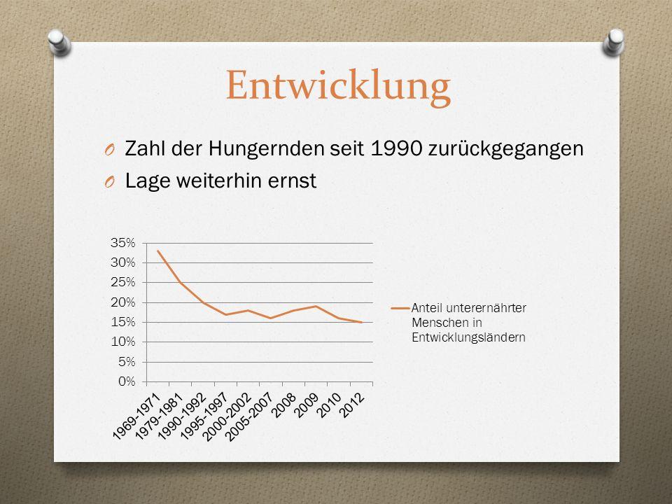 Entwicklung O Zahl der Hungernden seit 1990 zurückgegangen O Lage weiterhin ernst