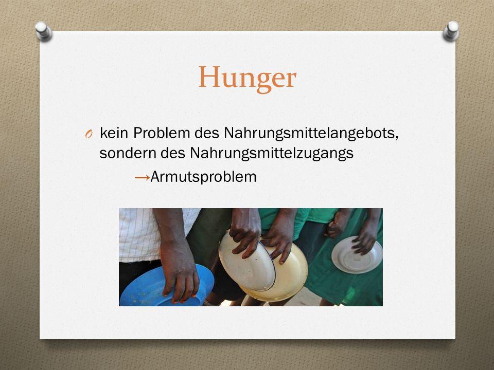 Hunger O kein Problem des Nahrungsmittelangebots, sondern des Nahrungsmittelzugangs →Armutsproblem