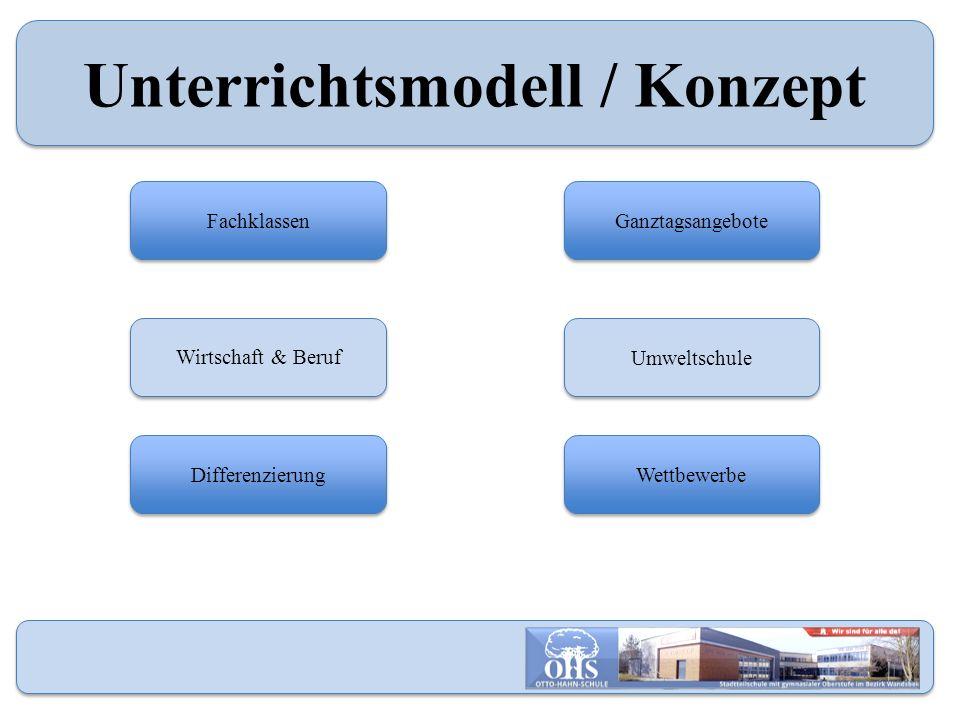 Wirtschaft & Beruf Fachklassen Unterrichtsmodell / Konzept Wettbewerbe Differenzierung Ganztagsangebote Umweltschule