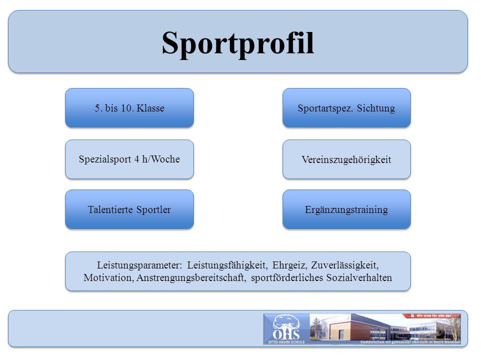 Spezialsport 4 h/Woche 5. bis 10. Klasse Sportprofil Ergänzungstraining Talentierte Sportler Sportartspez. Sichtung Vereinszugehörigkeit Leistungspara