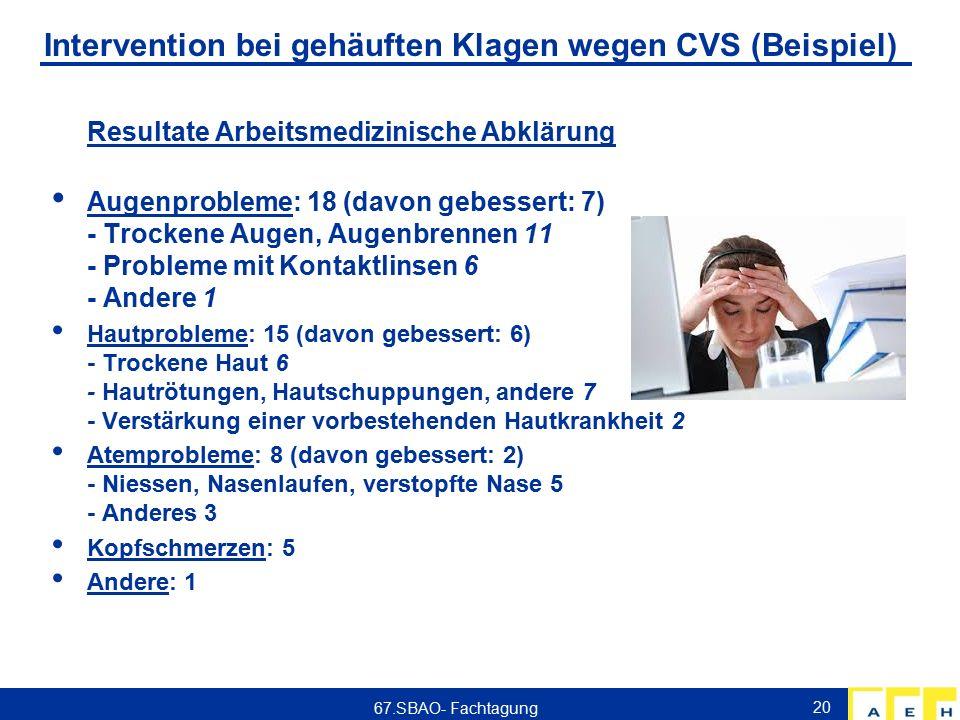 Intervention bei gehäuften Klagen wegen CVS (Beispiel) Resultate Arbeitsmedizinische Abklärung Augenprobleme: 18 (davon gebessert: 7) - Trockene Augen