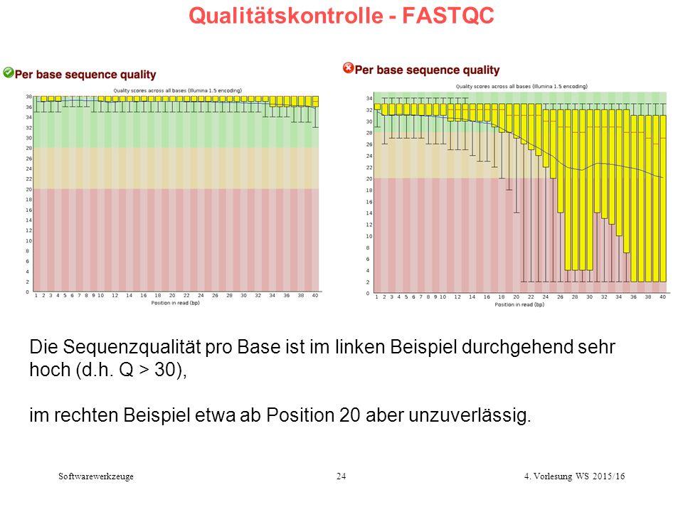 Qualitätskontrolle - FASTQC Die Sequenzqualität pro Base ist im linken Beispiel durchgehend sehr hoch (d.h.