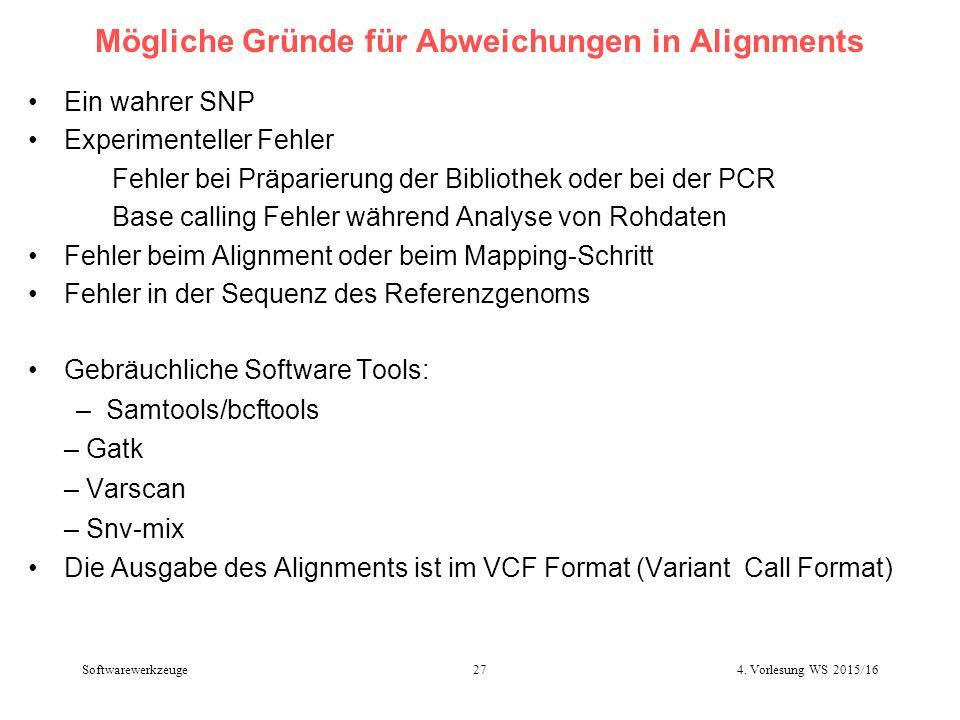 Mögliche Gründe für Abweichungen in Alignments Ein wahrer SNP Experimenteller Fehler Fehler bei Präparierung der Bibliothek oder bei der PCR Base calling Fehler während Analyse von Rohdaten Fehler beim Alignment oder beim Mapping-Schritt Fehler in der Sequenz des Referenzgenoms Gebräuchliche Software Tools: –Samtools/bcftools – Gatk – Varscan – Snv-mix Die Ausgabe des Alignments ist im VCF Format (Variant Call Format) 4.