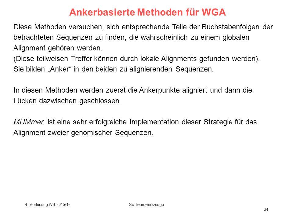 Softwarewerkzeuge 34 Ankerbasierte Methoden für WGA Diese Methoden versuchen, sich entsprechende Teile der Buchstabenfolgen der betrachteten Sequenzen zu finden, die wahrscheinlich zu einem globalen Alignment gehören werden.