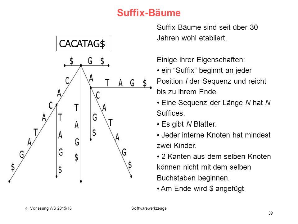 Softwarewerkzeuge 39 Suffix-Bäume CACATAG$ Suffix-Bäume sind seit über 30 Jahren wohl etabliert.
