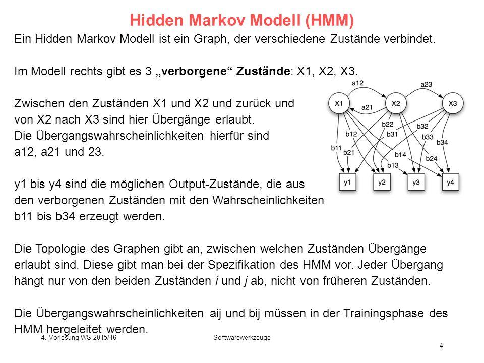 Softwarewerkzeuge 15 Positions-spezifische Gewichtsmatrix Beispiele für Matrizen, die von YRSA verwendet werden: http://forkhead.cgb.ki.se/YRSA/matrixlist.html 4.