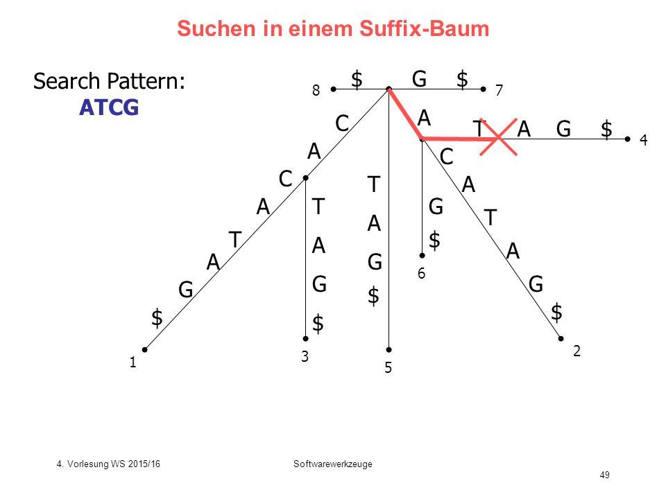 Softwarewerkzeuge 49 Suchen in einem Suffix-Baum C A T C A G $ A T C A G $ T T A G $ G $ A A TG$A G $ G$$ 1 2 3 4 5 6 78 A Search Pattern: ATCG 4.