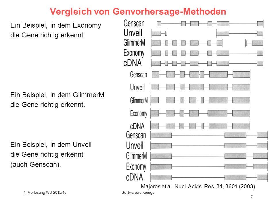 Softwarewerkzeuge 7 Vergleich von Genvorhersage-Methoden Ein Beispiel, in dem Exonomy die Gene richtig erkennt.