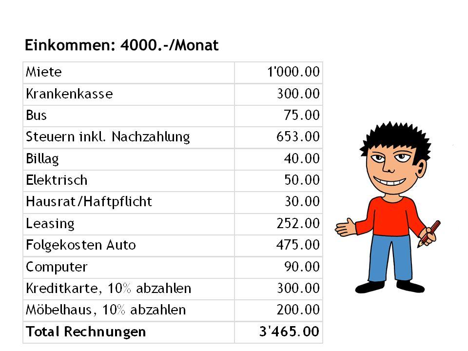 Einkommen: 4000.-/Monat