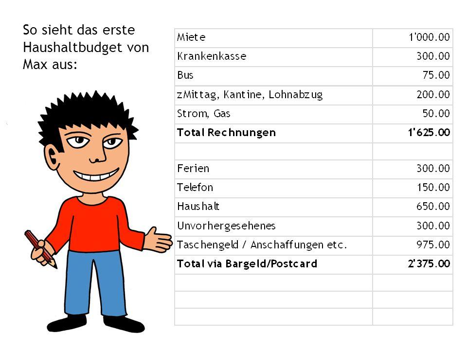 So sieht das erste Haushaltbudget von Max aus: