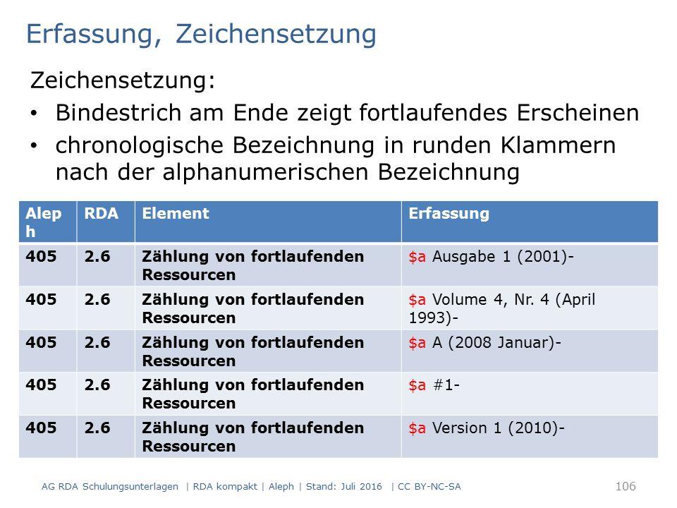 Erfassung, Zeichensetzung Zeichensetzung: Bindestrich am Ende zeigt fortlaufendes Erscheinen chronologische Bezeichnung in runden Klammern nach der al