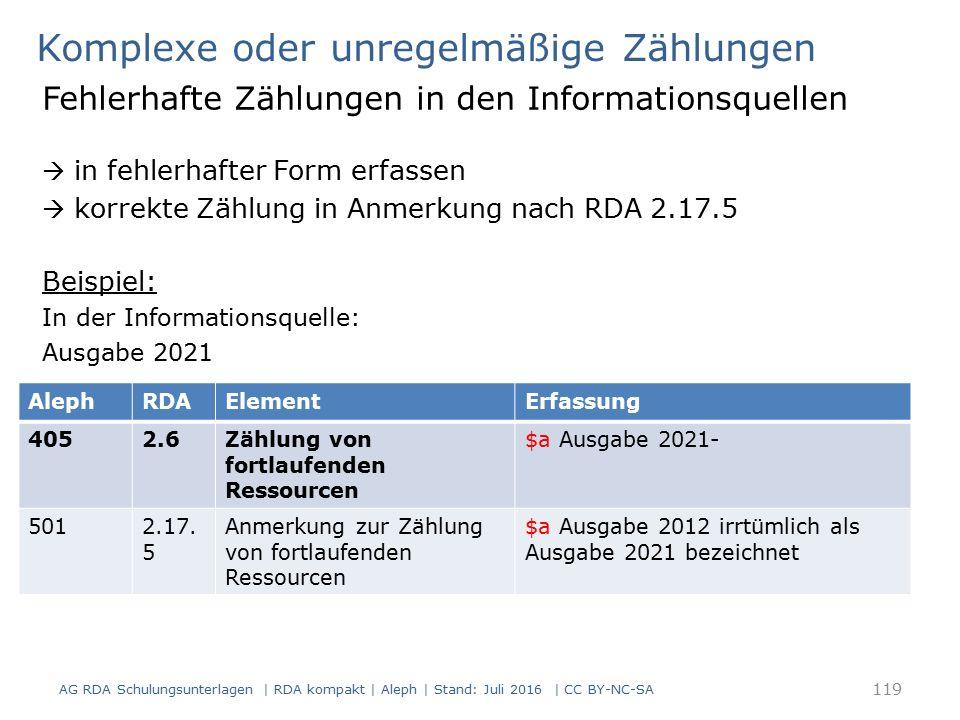 Komplexe oder unregelmäßige Zählungen Fehlerhafte Zählungen in den Informationsquellen  in fehlerhafter Form erfassen  korrekte Zählung in Anmerkung nach RDA 2.17.5 Beispiel: In der Informationsquelle: Ausgabe 2021 AG RDA Schulungsunterlagen | RDA kompakt | Aleph | Stand: Juli 2016 | CC BY-NC-SA 119 AlephRDAElementErfassung 4052.6Zählung von fortlaufenden Ressourcen $a Ausgabe 2021- 5012.17.