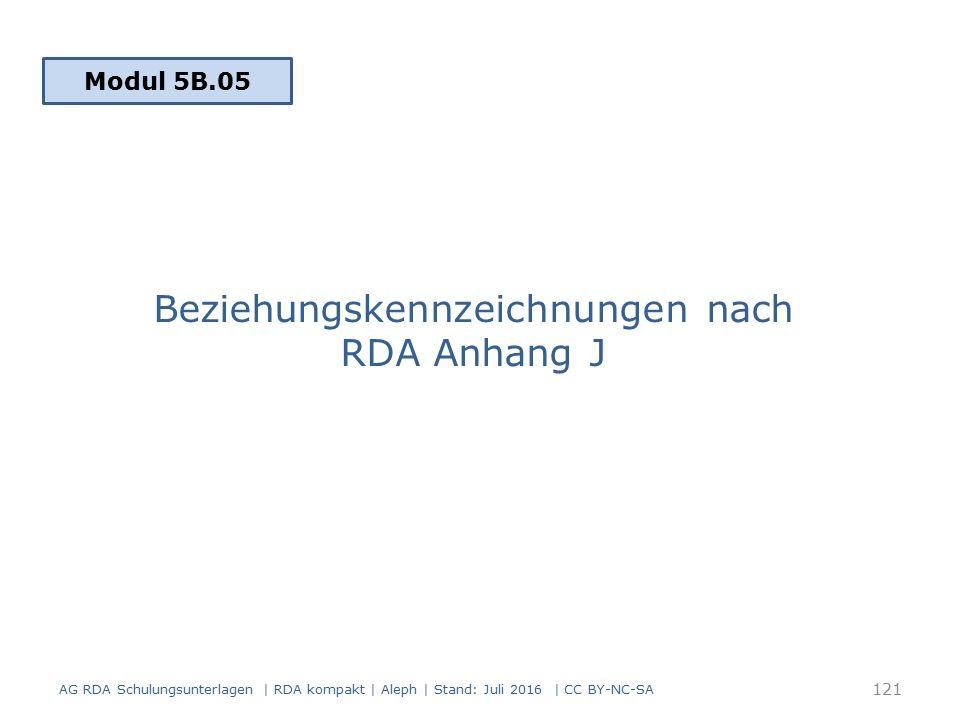 Beziehungskennzeichnungen nach RDA Anhang J AG RDA Schulungsunterlagen | RDA kompakt | Aleph | Stand: Juli 2016 | CC BY-NC-SA 121 Modul 5B.05