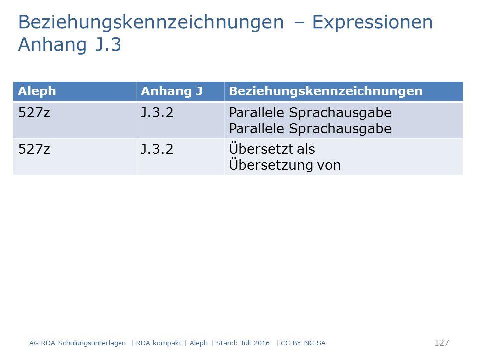 Beziehungskennzeichnungen – Expressionen Anhang J.3 AG RDA Schulungsunterlagen | RDA kompakt | Aleph | Stand: Juli 2016 | CC BY-NC-SA 127 AlephAnhang