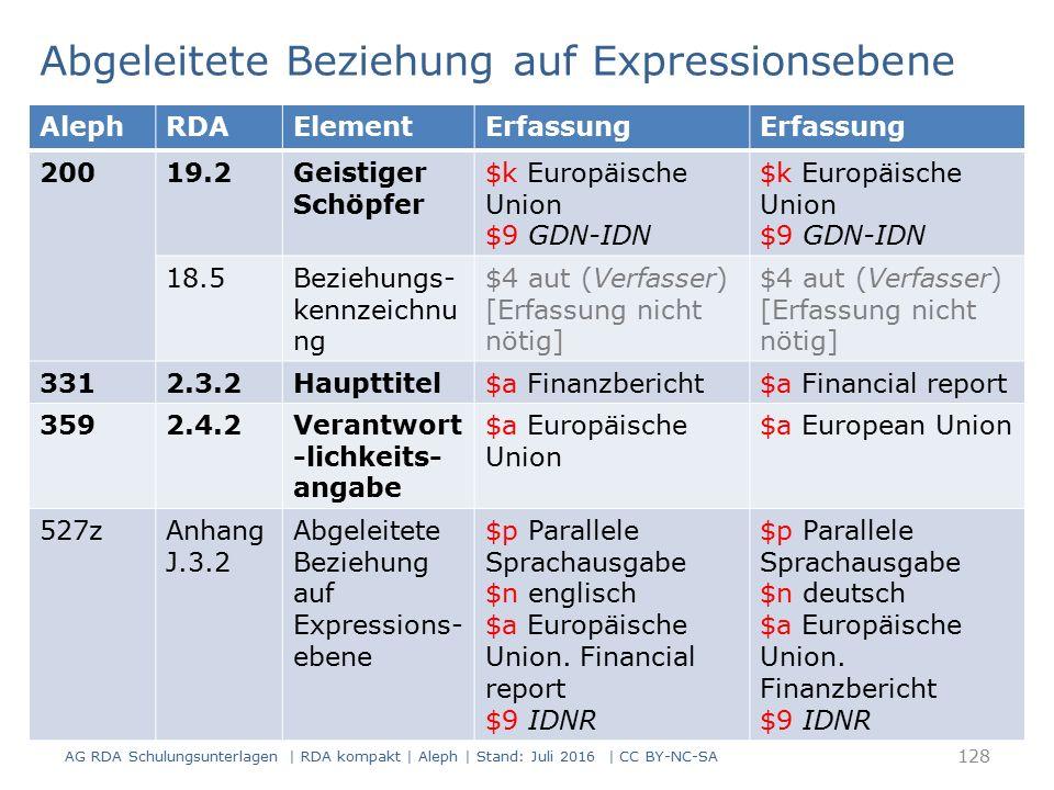 Abgeleitete Beziehung auf Expressionsebene AG RDA Schulungsunterlagen | RDA kompakt | Aleph | Stand: Juli 2016 | CC BY-NC-SA 128 AlephRDAElementErfass